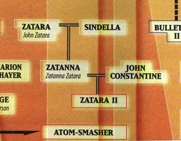 Zatara2.jpg