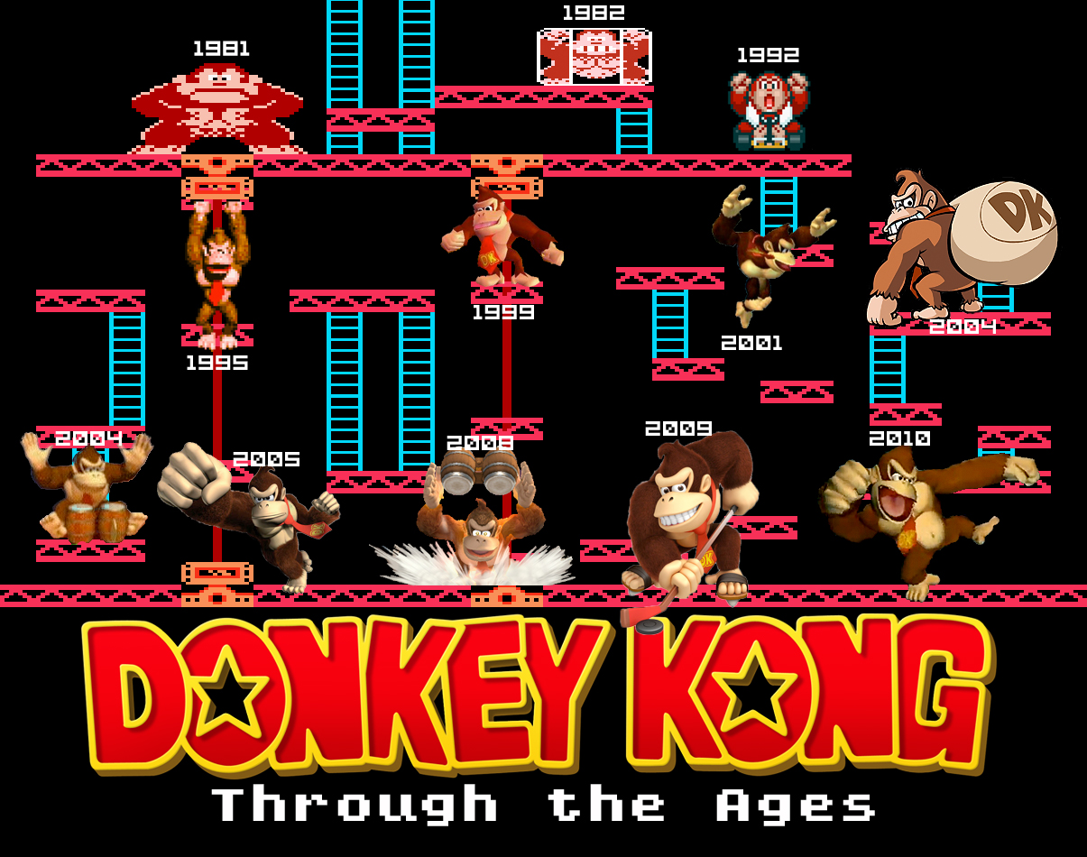 Donkey Kong, from villain to fun guy!